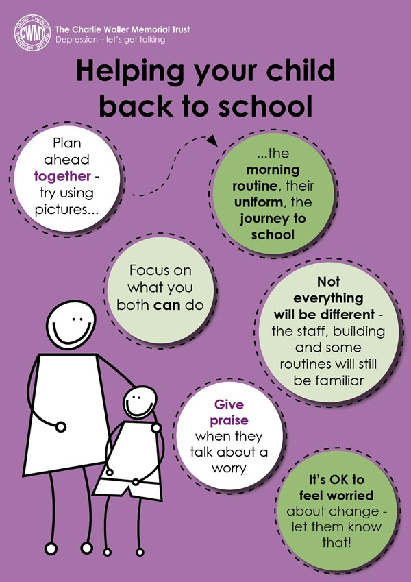 School resource picture of returning to school Tips